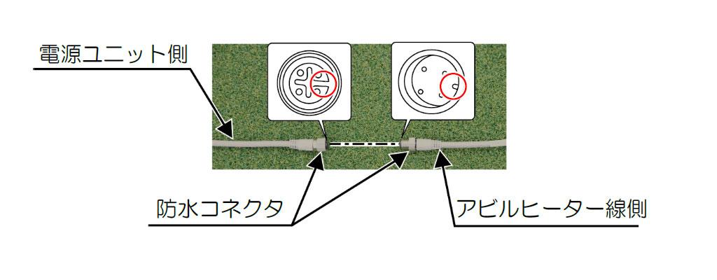 防水コネクタを接続
